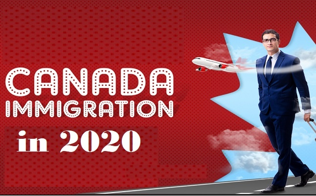 بهترین روش مهاجرت به کانادا در سال 2020